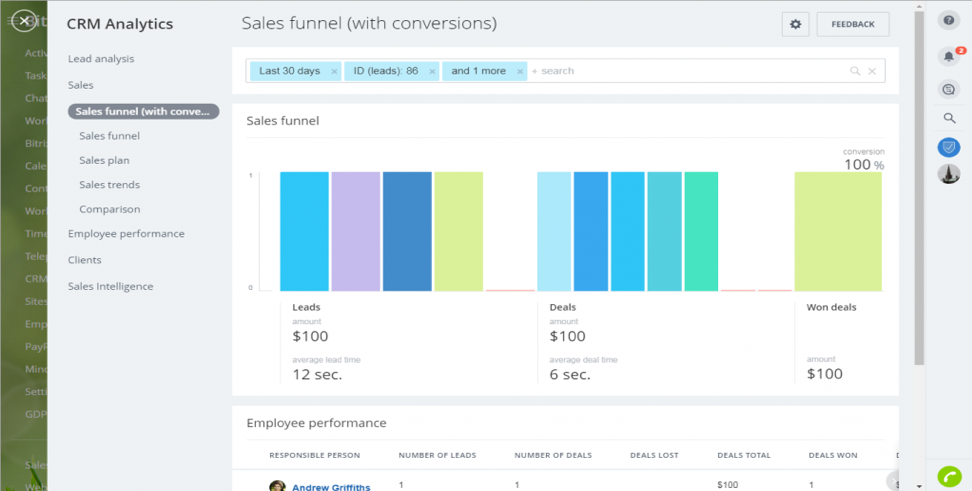 sales funnels (with conversions).png